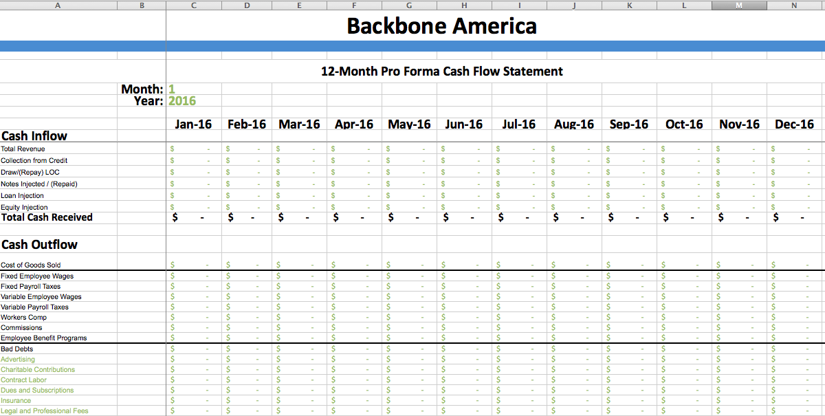 playing the cash flow game template included backbone america. Black Bedroom Furniture Sets. Home Design Ideas
