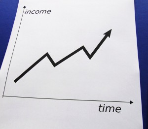 Income - Time Chart
