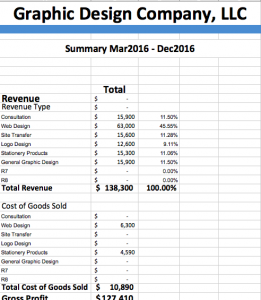 Pro Forma Income Statement Example