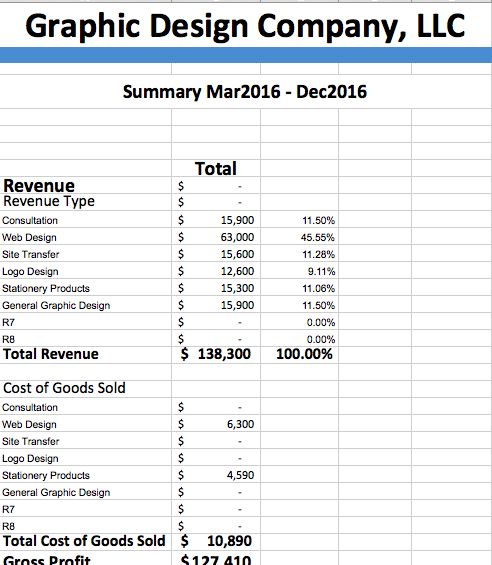 Download Free Pro Forma Income Statement Template ...