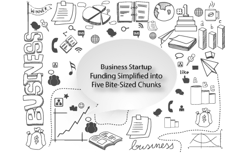 Business Startup Funding Simplified into Five Bite-Sized Chunks-01-min